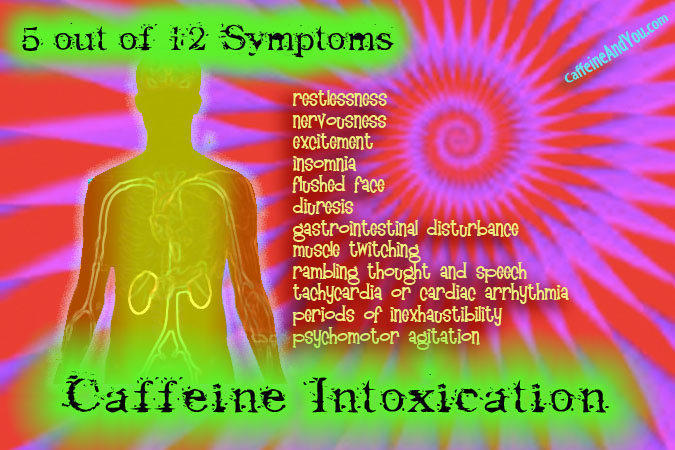 Caf–Intox2KH