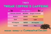 Tweak Coffee Caffeine