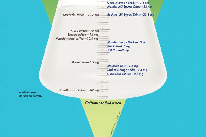 flask-chart